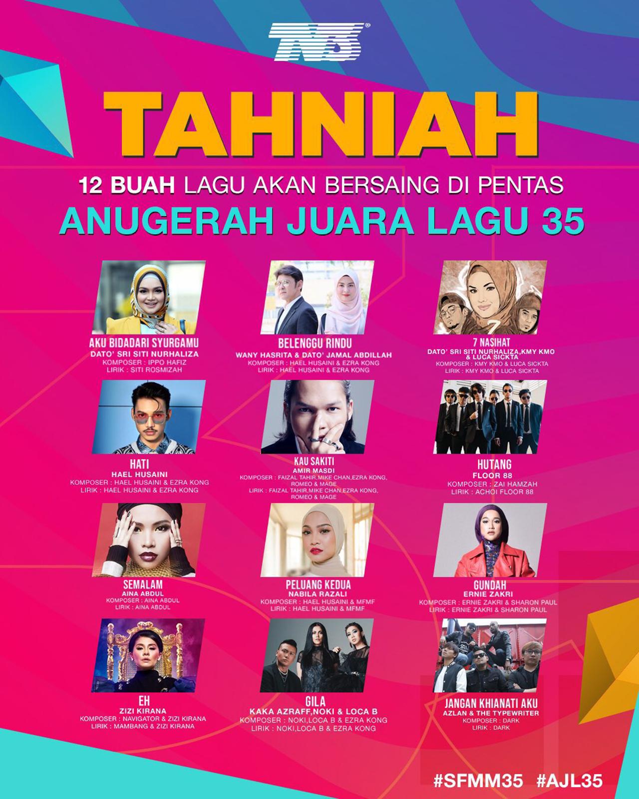 12 Lagu Finalis Anugerah Juara Lagu Ke-35 2020