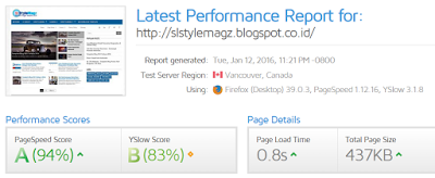 Template SEO Friendly Responsive Fast Loading