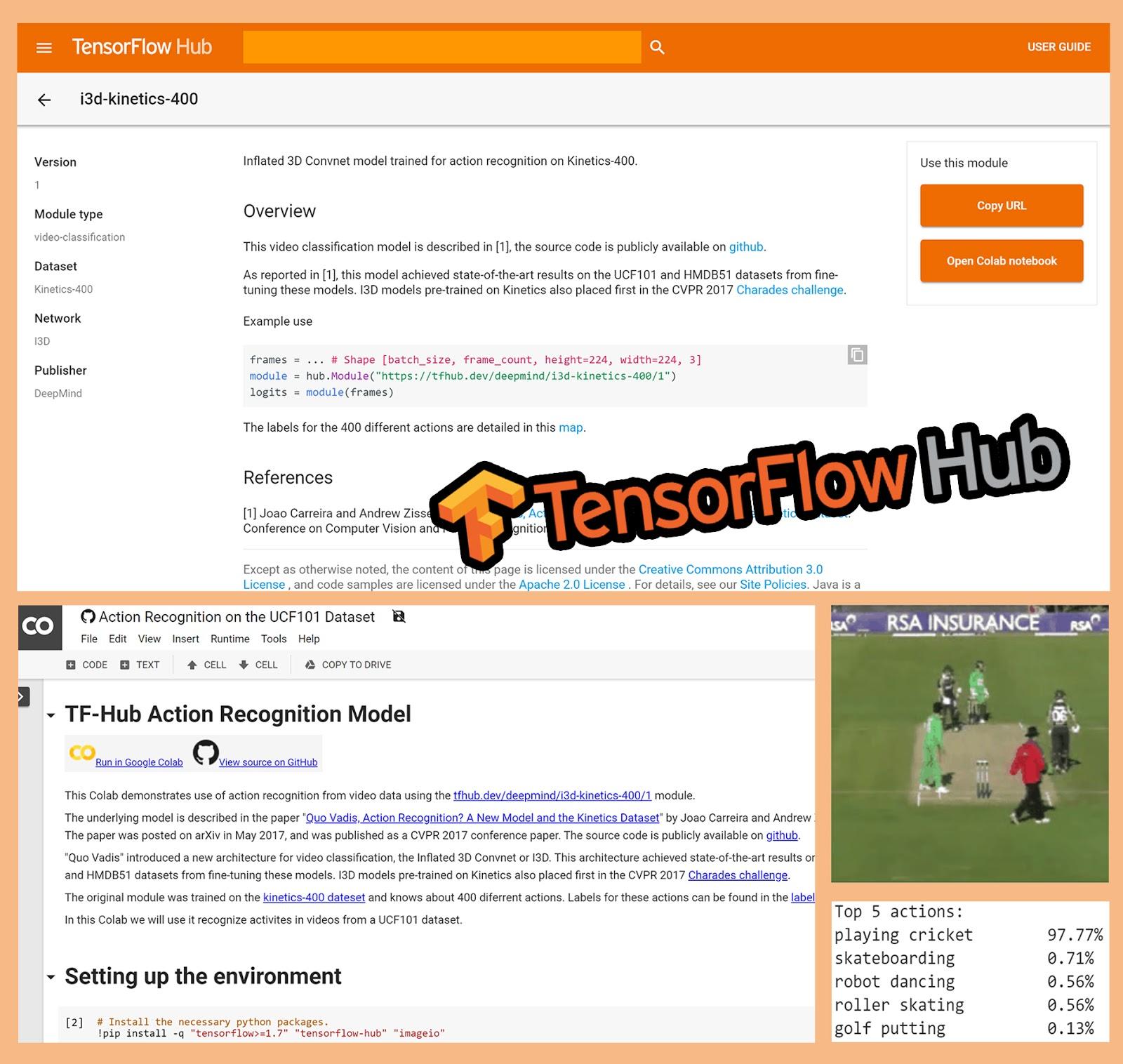 Install tensorflow hub | Peatix