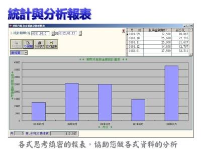 提供各式統計分析報表-客戶關係管理-CRM-普大軟體