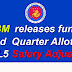 DBM releases fund for 2nd Quarter Allotments for SSL5 Salary Adjustments