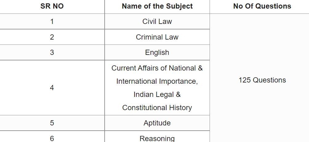 Haryana judiciary mains question paper 2019