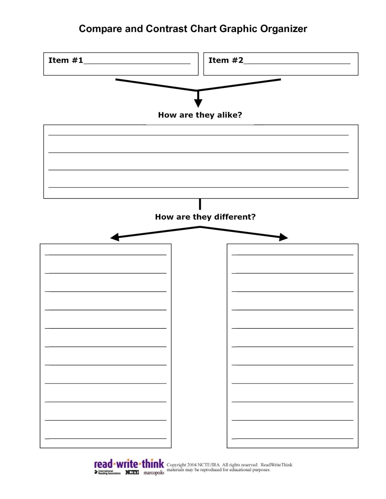 The uncommon corps in praise of graphic organizers for Compare and contrast graphic organizer template