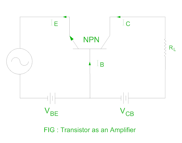 working-of-transistor-as-an-amplifier