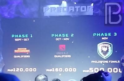 Predator League 2020 prize pool