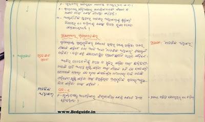History Lesson Plan in Odia Language PDF Download