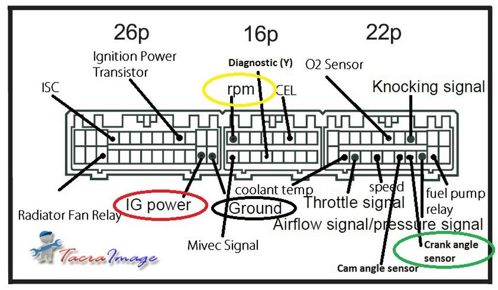 Von Duprin Ps914 Wiring Diagram Von Duprin Rim Exit Device