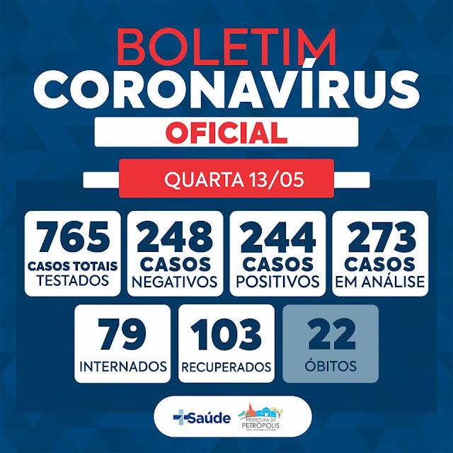 Boletim Covid-19 Petrópolis