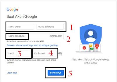 langkah ke dua membuat akun gmail