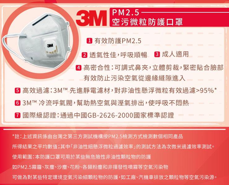 3M 空汙微粒防護口罩