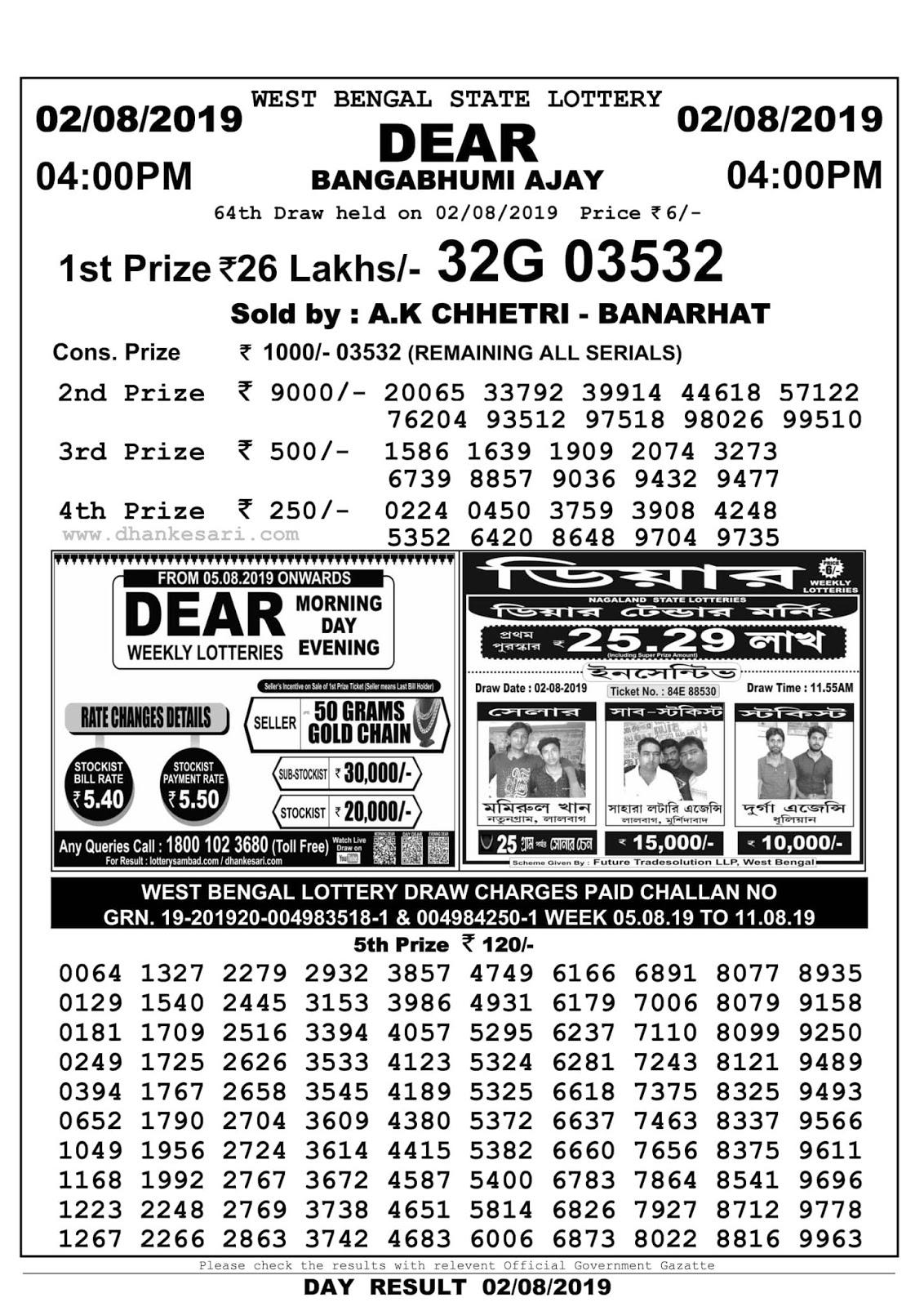 dhankesari today result, dhankesri, dhankeshri