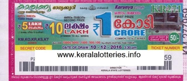 Kerala lottery result_Karunya_KR-101