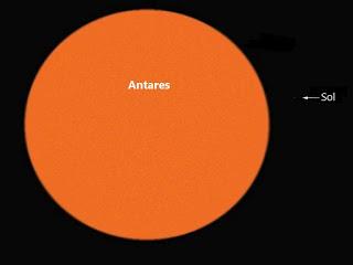 Resultado de imagen para antares sol