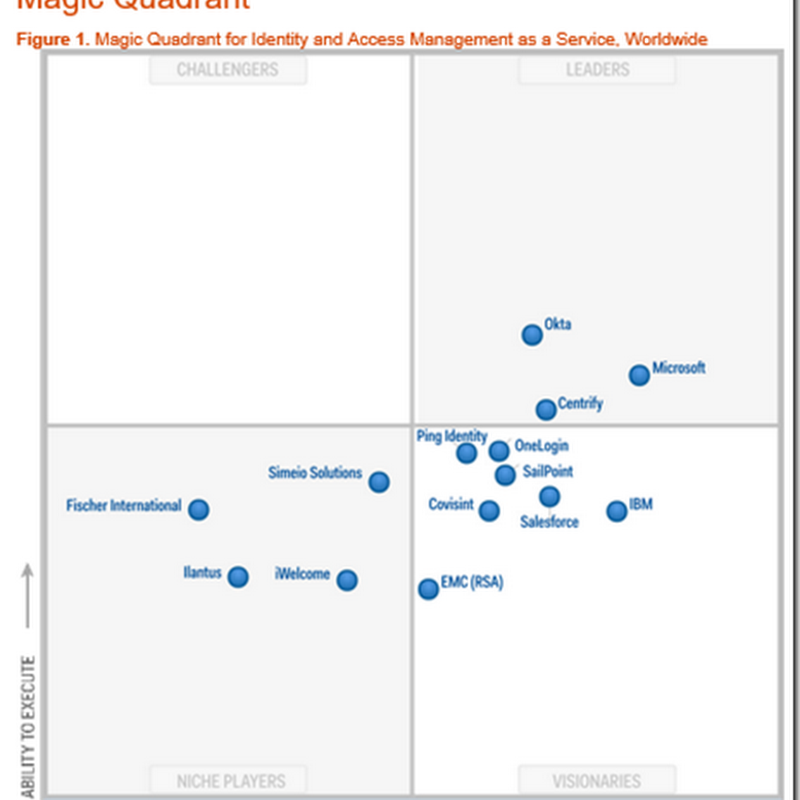 Gartner Magic Quadrant for Access Management (2018, 2017, 2016, 2015 )