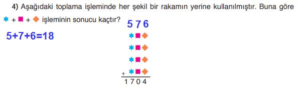 5. Sınıf Matematik SDR Dikey Yayınları 40. Sayfa Cevapları