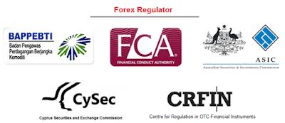 Keamanan Dana Dalam Trading Forex