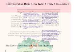 Kunci Jawaban Kelas 5 Tema 6 Halaman 164 Ilmusosial Id