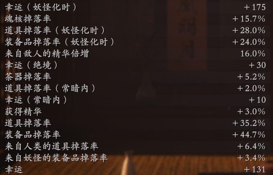 2 忍術 仁王