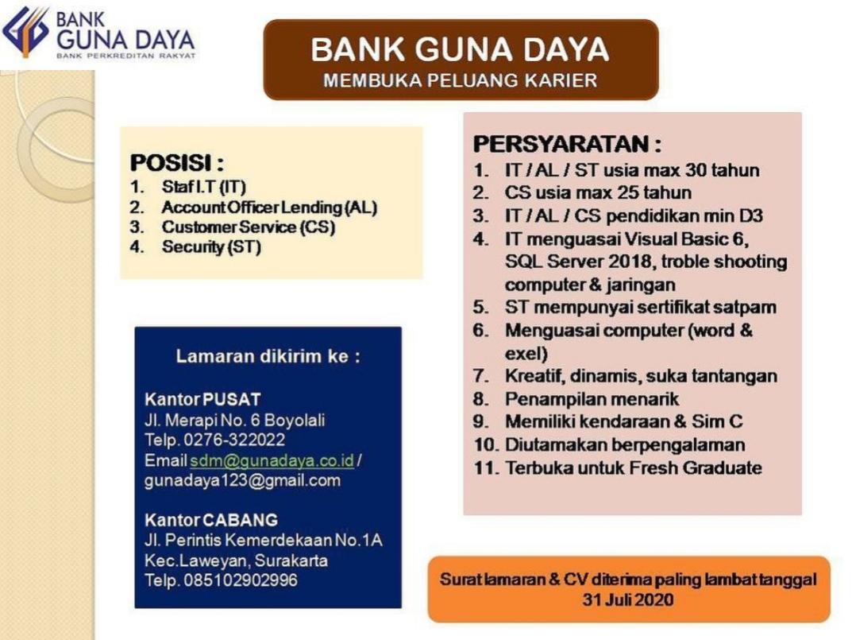 Lowongan Kerja Boyolali dan Surakarta di Bank Perkreditan Rakyat Bank Guna Daya Sebagai Staff IT, Account Officer Lending, Customer Service dan Security dengan syarat yang dapat dibaca pada poster dibawah ini
