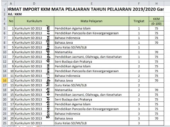 Isi KKM Mapel