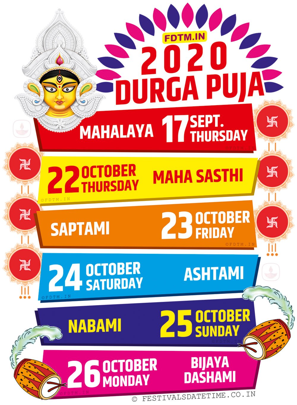 2020 Durga Puja Date and Time Schedule, 2020 Durga Puja in Kolkata