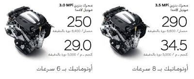 هونداي ازيرا الجديدة وتفاصيل عن محركات سيارة ازيرا والوان وصور سيارة ازيرا وفئات وصور عجلات هيونداي ازيرا 2020 .
