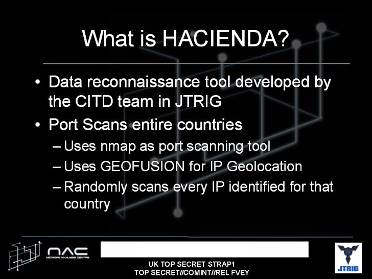 GCHQ's HACIENDA Port Scanning Program Targeting Assets of 27 Countries