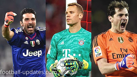 Top Ten Most Successful Goalkeepers of All Time