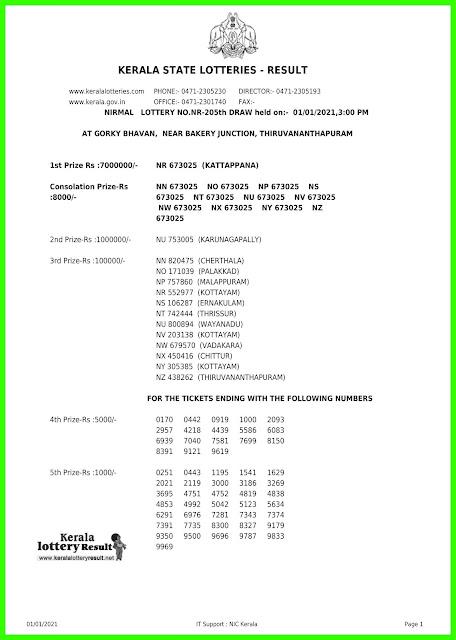 NIRMAL LOTTERY NO NR-205th DRAW held on  01 01 2021-