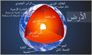 قشرة الأرض  : الأنواع الثلاثة من صخور الأرض
