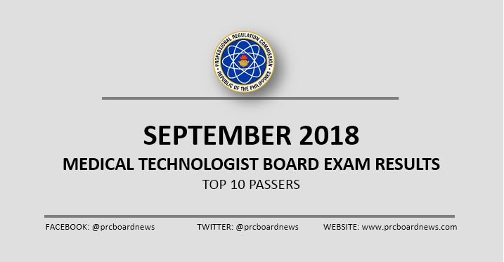 TOP 10 PASSERS: September 2018 Medtech board exam results