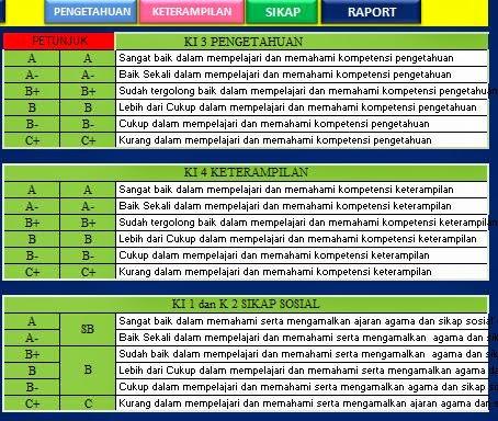 Aplikasi Nilai dan Raport Kurikulum 2013