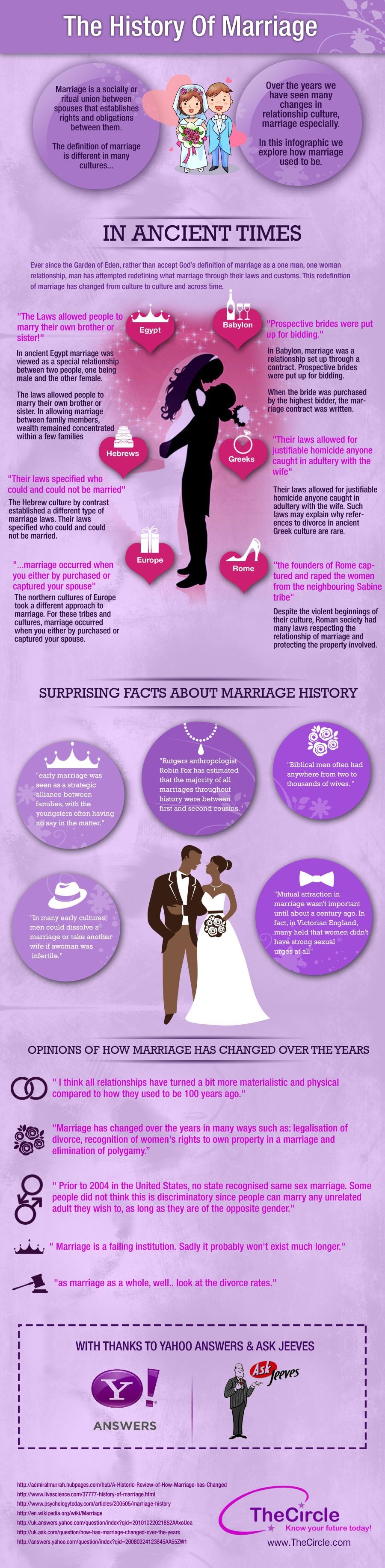 The History Of Marriage  #Infographic
