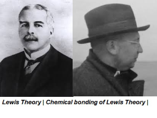 Lewis Theory.