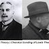 Lewis Theory | Chemical bonding of Lewis Theory |