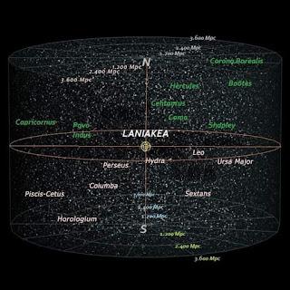 alam semesta adalah