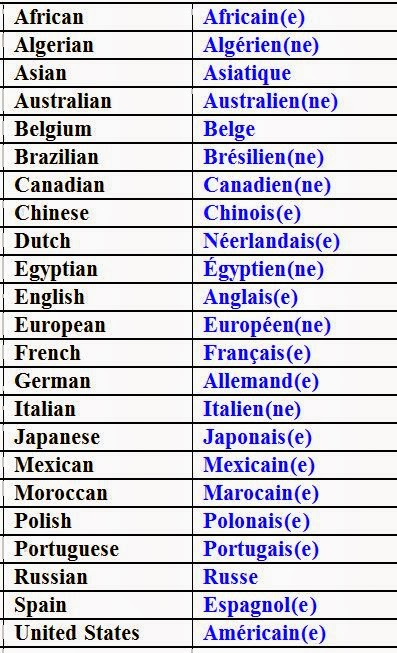 french adjectives that start with e learn adjectives 17135
