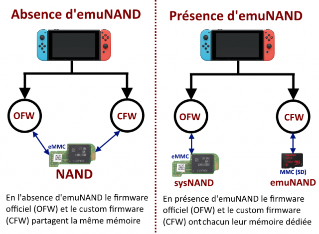 GUIDE] Downgrade to 6 2 with no NAND backup, get ReiNX back!