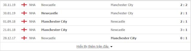 12BET Kèo Newcastle vs Man City, 0h30 ngày 29/6: Cúp FA Mc2
