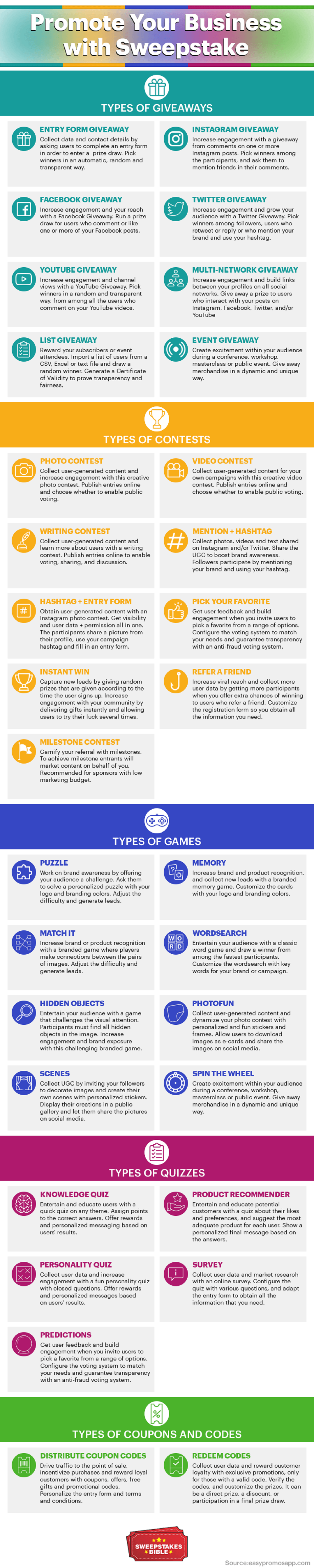 Types of Giveaways Every Sponsor Should Know #infographic