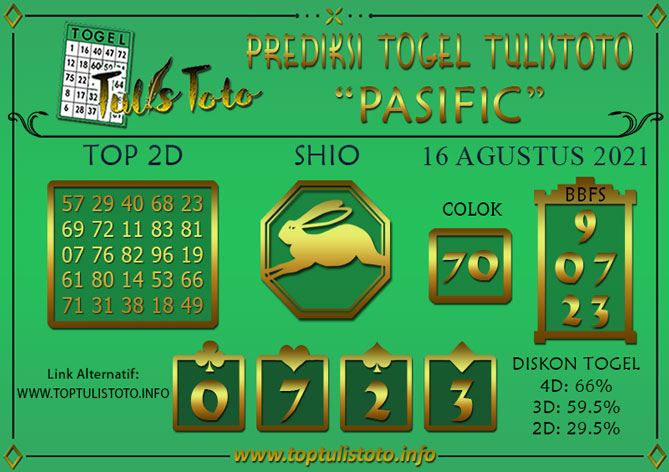 Prediksi Togel PASIFIC TULISTOTO 16 AGUSTUS 2021