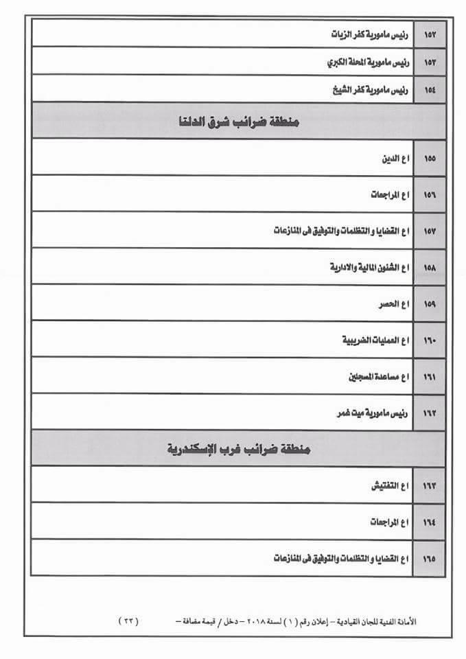 """وظائف الضرائب المصرية رقم 1 لسنة 2018 بجميع المحافظات """" شروط وكيفية التقديم والاوراق المطلوبة """""""