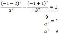 Substitusi titik puncak parabola untuk mendapatkan nilai a