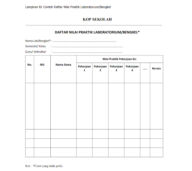 Contoh Daftar Nilai Praktik Laboratorium atau Bengkel Sekolah