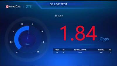 Trial 5G Smartfren