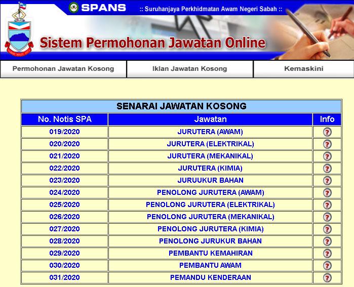 Kekosongan Jawatan Kosong Kerajaan Negeri Sabah April 2020 Jawatan Kosong Terkini Negeri Sabah