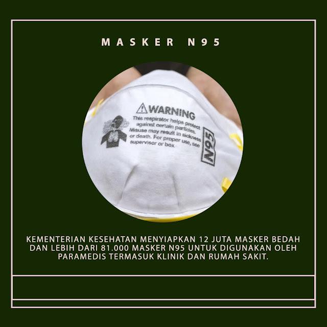 Pemerintah Siapkan Masker Untuk Masyarakat Dan Paramedis