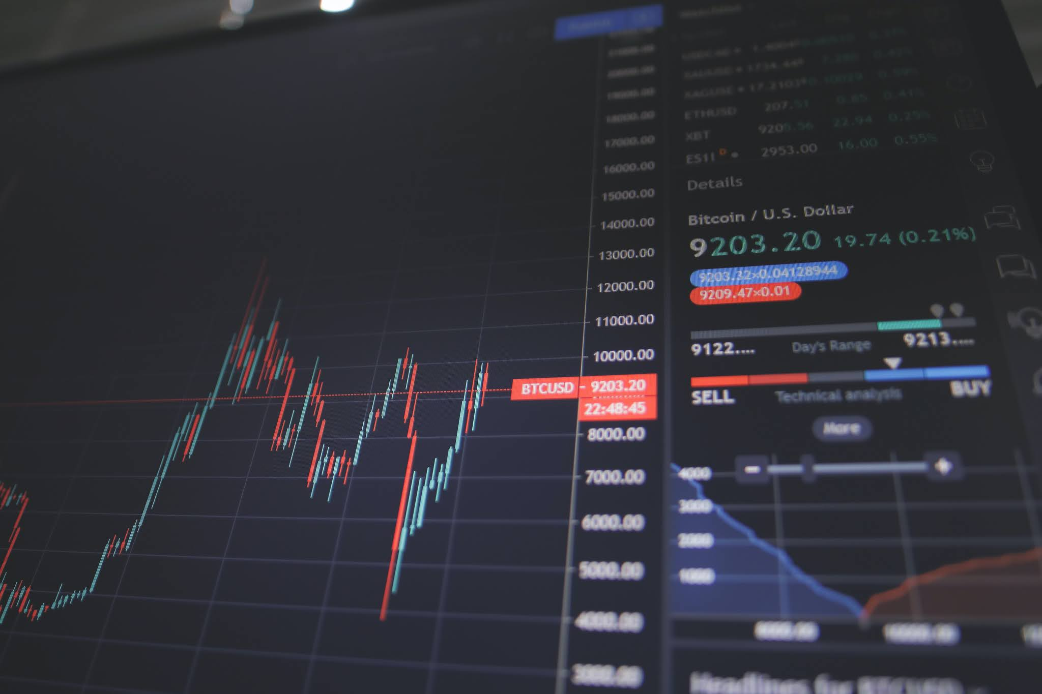 HOW MY MINDSET CHANGED ABOUT THE SHARE MARKET?