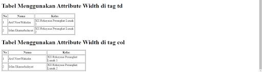 Mengatur Lebar Tabel HTML