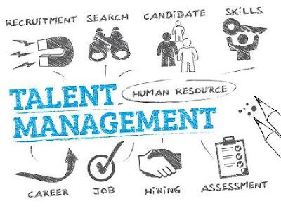 Manajemen Talenta (Pengertian, Tujuan, Model dan Tahapan Proses)